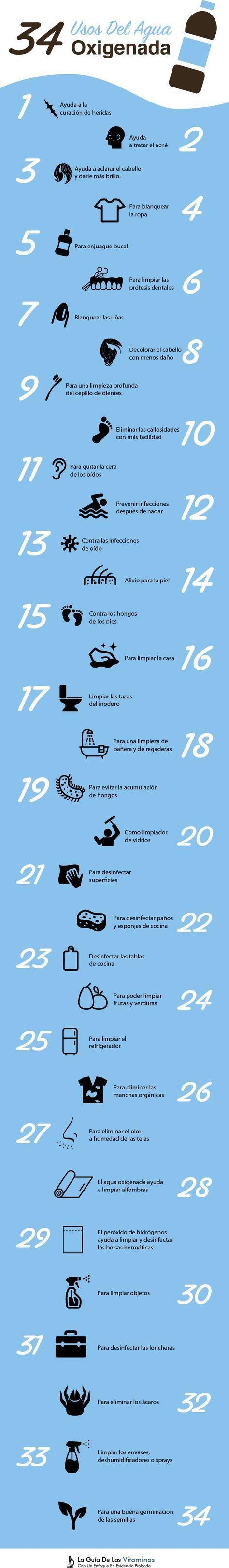 34 Usos Del Peróxido De Hidrógeno O Agua Oxigenada