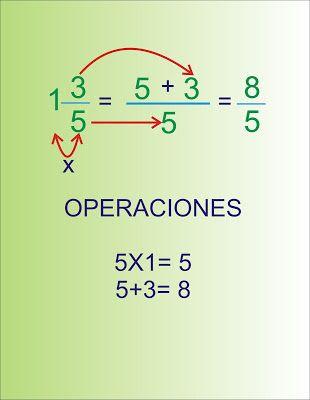 Quebrados para nivel primaria: Convertir las fracciones mixtas a  impropias