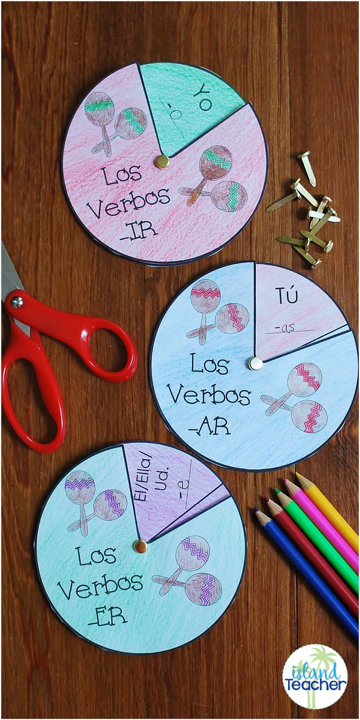 Spanish Verb Conjugation Spinners. Interactive, hands-on resource for any verb tense.