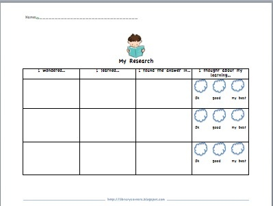 24 Best First Grade Research Report Images On Pinterest | Teaching
