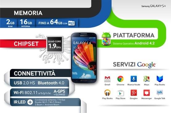 Cosa vi piace di più del vostro #GalaxyS4? #Infographic #Samsung