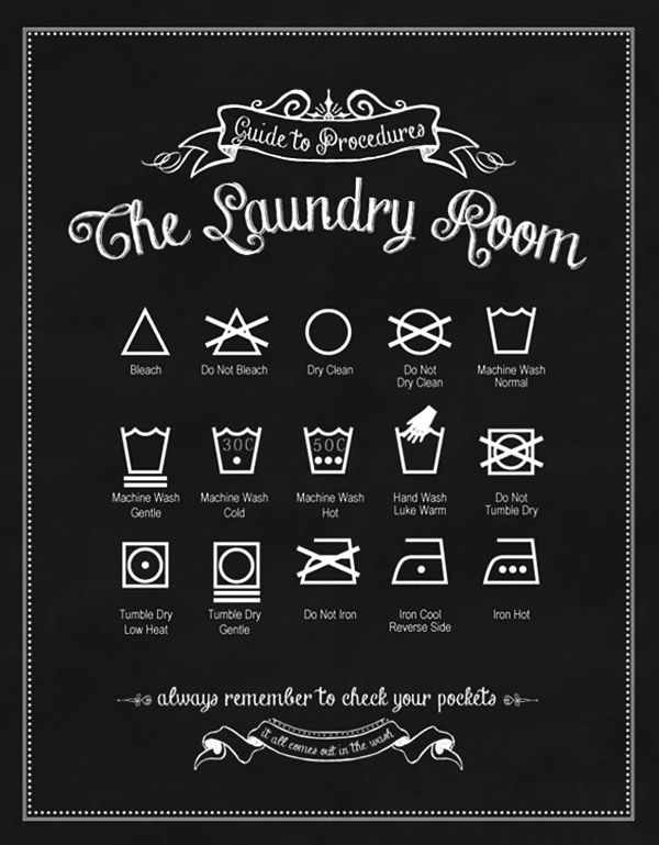 Guide to Procedures - Laundry Room