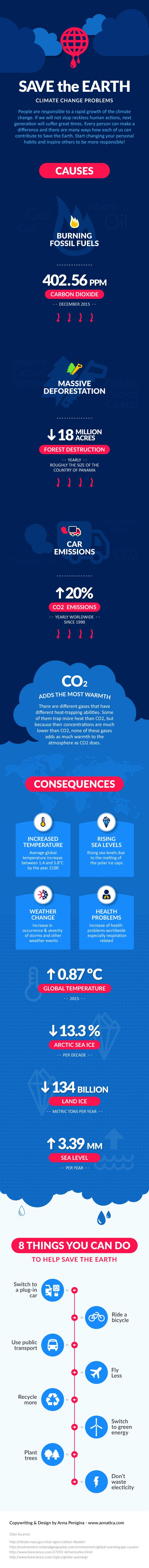 top ideas about save the earth environment global warming climate change save the earth infographic
