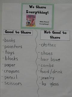 Mrs. Morrow's Kindergarten: Beginning of the Year