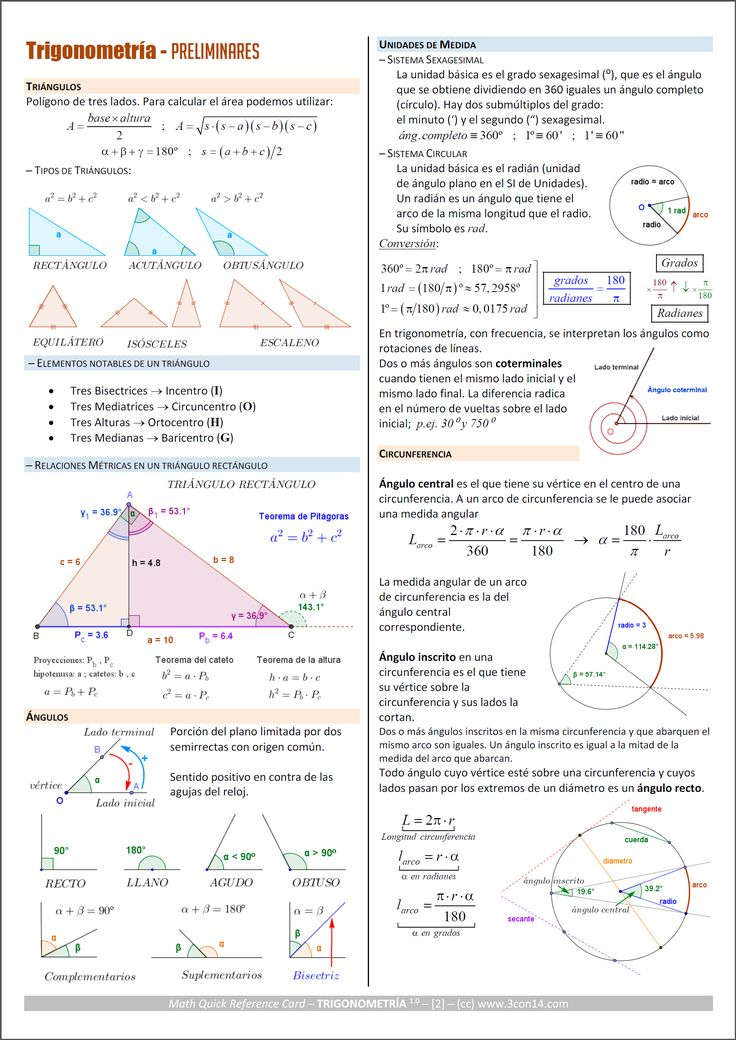55 best images about matematicas on Pinterest | Geometry formulas ...