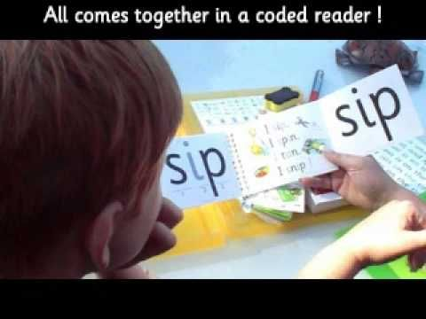 SSP in Prep/ Foundation/ Reception - First 5 Weeks - Overview of Skills ...