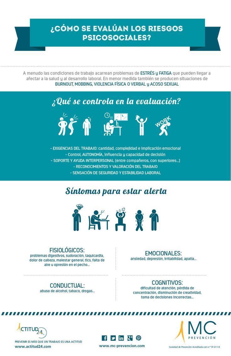 ¿Cómo se evalúan los Riesgos Psicosociales? - Prevencionar, tu portal sobre prevención de riesgos laborales.