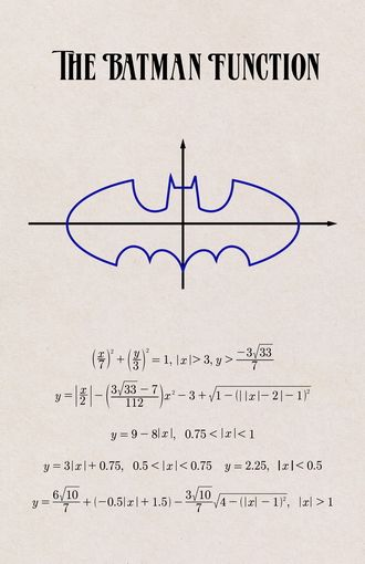 Batman - Math Posters                                                                                                                                                                                 More