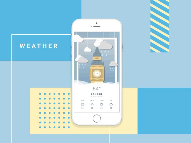 Daily UI Challenge #037 Weather App by Kenny Lin