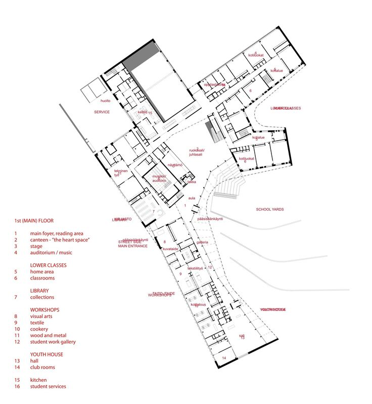 Saunalahti School,First Floor Plan