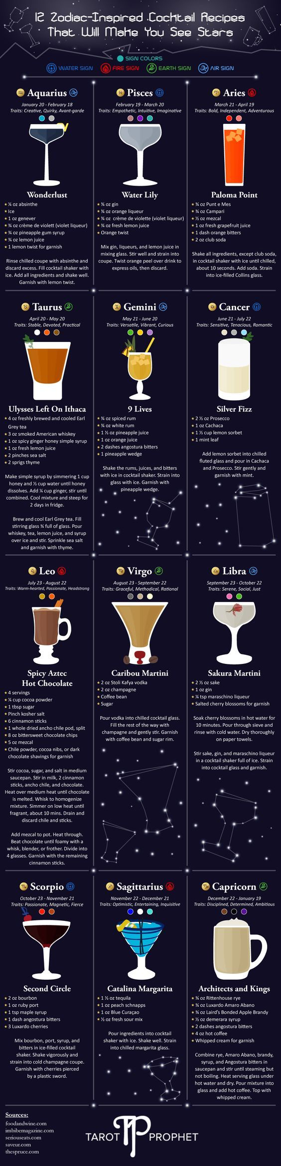 The stars aligned to reveal these mixstrology-inspired cocktail recipes! So stir up an exciting and imaginative future (or at least evening) with this cluster of cocktails!