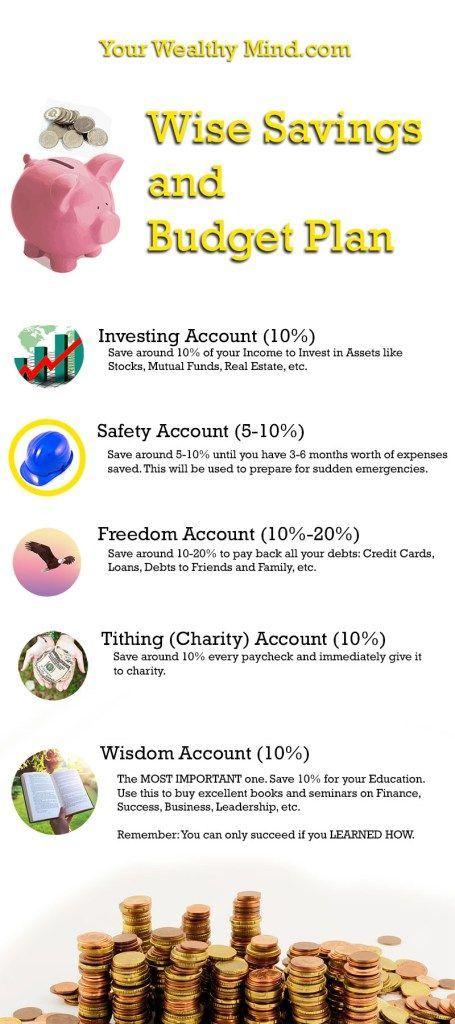 Best Build A Budget Images On   Frugal Frugal Tips