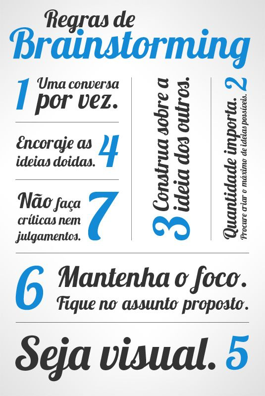"""Brainstorming rules (in Portuguese).    Based on Ideo's """"The Rules of Brainstorming"""" (in English): http://www.openideo.com/fieldnotes/openideo-team-notes/seven-tips-on-better-brainstorming"""