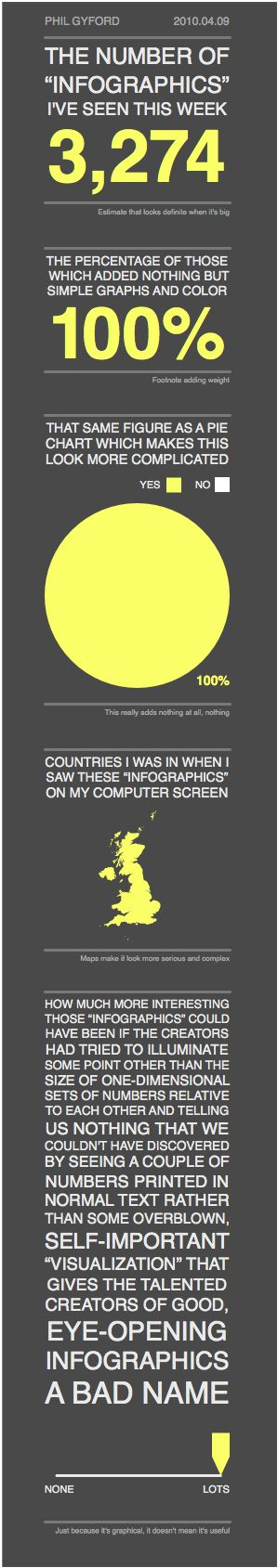 LOL-An infographic on the number of infographics I've seen this week. Love It