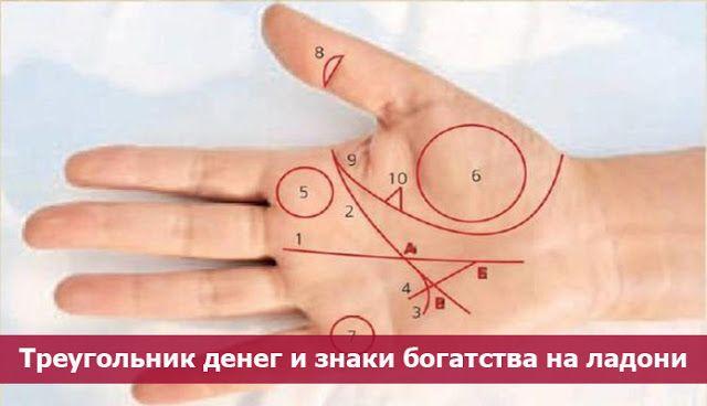 Треугольник денег и знаки богатства на ладони - Эзотерика и самопознание