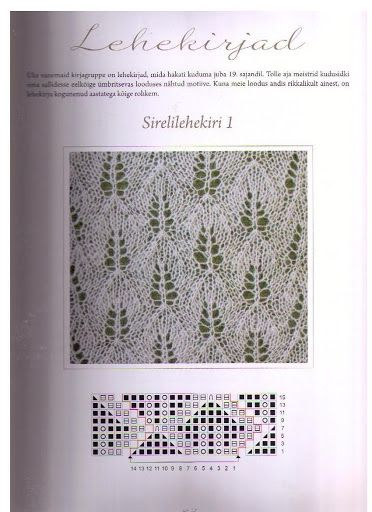 Estonian Lace - yet another Leaf pattern ~~ estońskie szale - 红阳聚宝5 - Picasa Web Albums