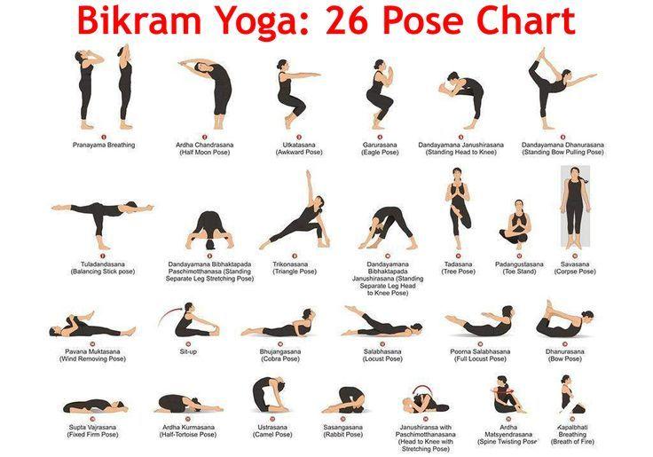 Bikram Yoga Ist Ein Heisser Yoga Stil Und Wird Idealerweise In Einem Auf 35 C Beheizten Raum Praktiziert Bikram Yoga Poses Bikram Yoga Hot Yoga