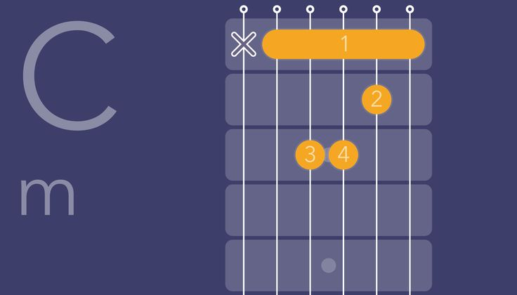 Cm Guitar Chord. Find more chords by asking Jamy bot: https://www.facebook.com/jamymusicbot/