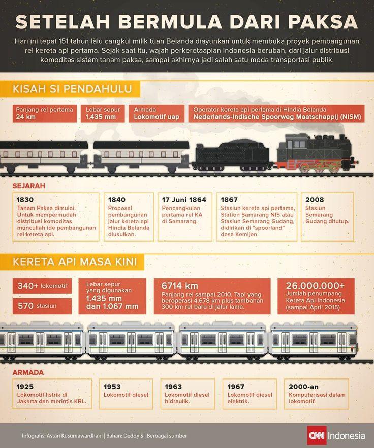 Tut Tut.. Naik Kereta Api Setelah 151 Tahun
