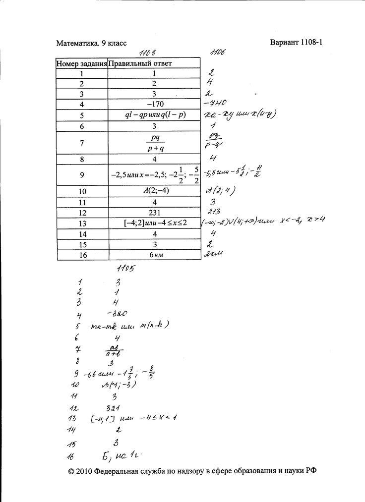 Ответы на задание по экономике с 5-9 класс автор лукьянова