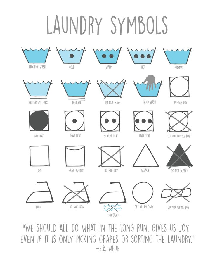 Adorable image in laundry symbols printable