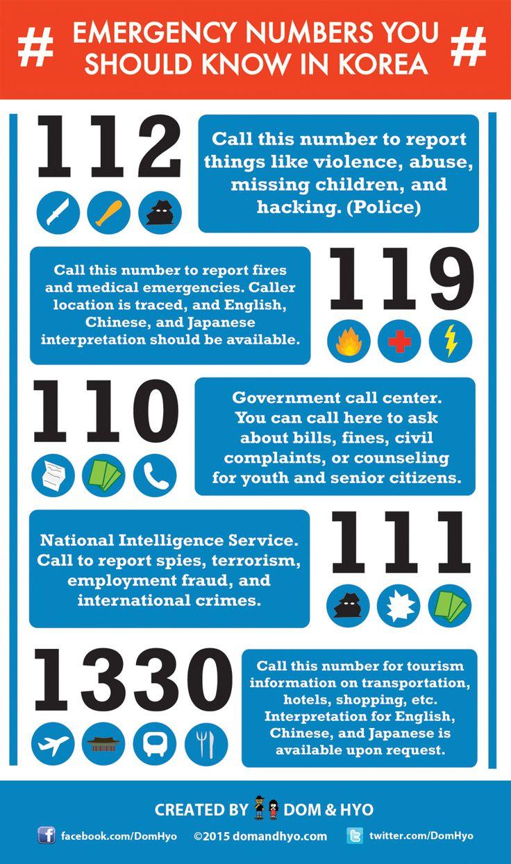 Emergency Numbers in Korea