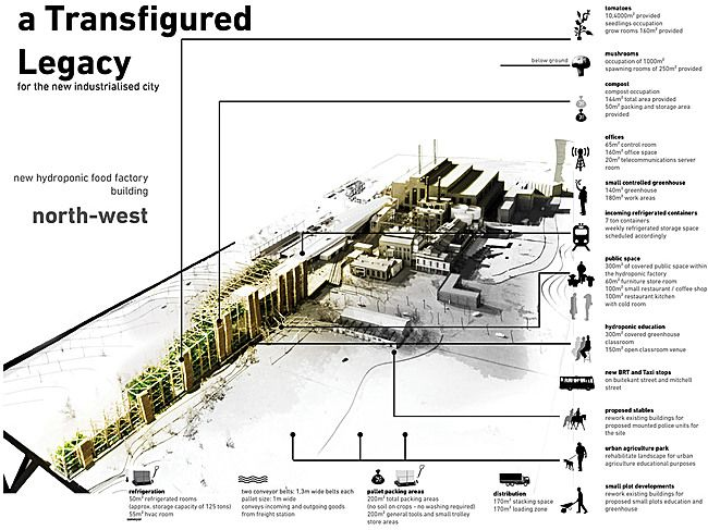 Urban Design Diagram