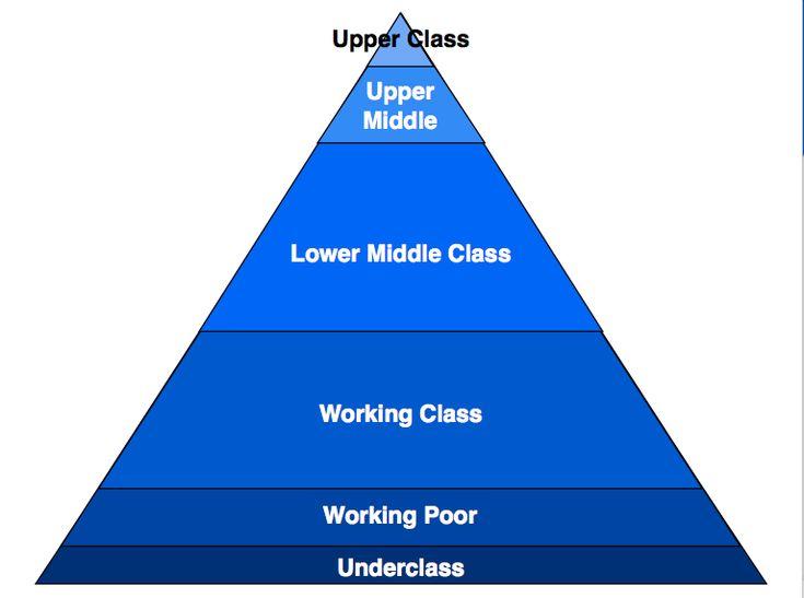 Los temas: El tema de este cuento es la diferencia entra la clase alta y la clase baja. Una otro tema es que apariencias no siempre muestran la verdad.