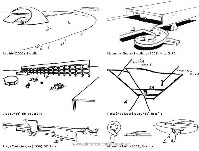 1000 images about arquitecto oscar niemeyer on pinterest - Arquitecto de brasilia ...