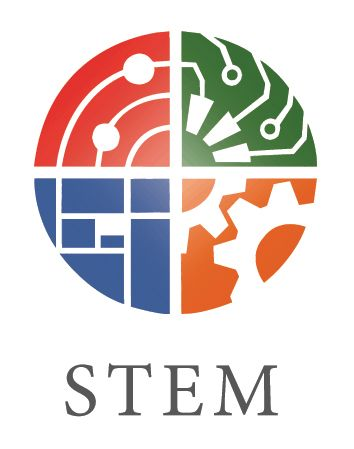 STEM, STEAM, MATH and MUSIC  -- Integrate?  How and Why