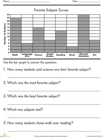 graphing survey data strategy notebook part 2 graphing worksheets worksheets math worksheets. Black Bedroom Furniture Sets. Home Design Ideas