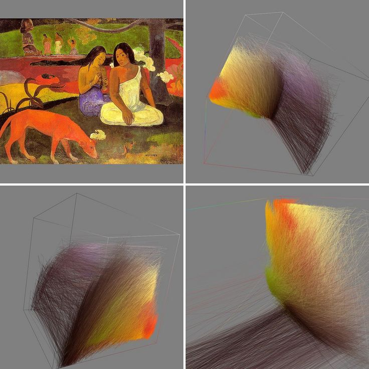 https://flic.kr/p/8Ar2yL | Gauguin in hsb | Description of the process and Processing source code in this blog post