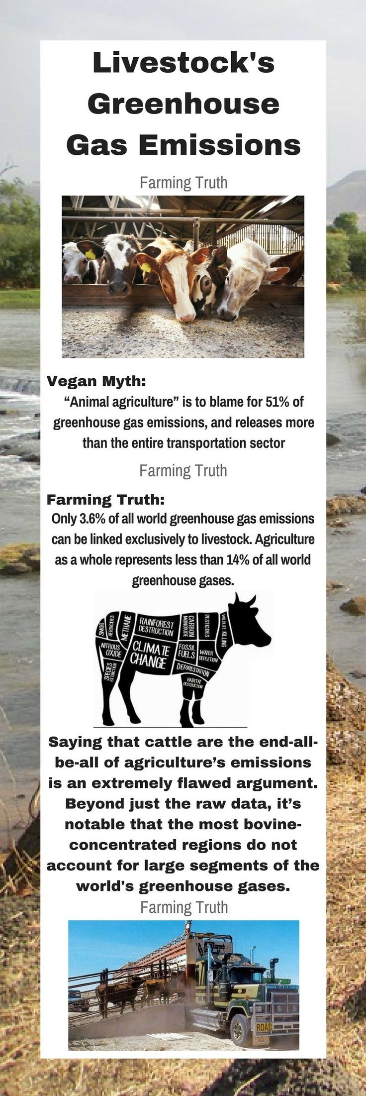 "Cowspiracy popularized the myth that ""animal agriculture"" causes 51% of world greenhouse gas emissions giving environmentalists quite a scare. Good news- that couldn't be further from the truth!"
