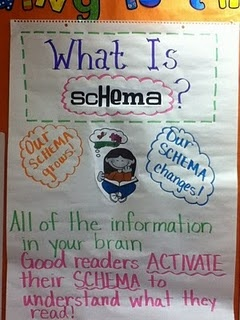 """Fabulous example of sharing what's happening in writing workshop!! """"Schema Anchor Chart"""" pinned by Jen Briggs, from simplytheclassroom.blogspot.com"""