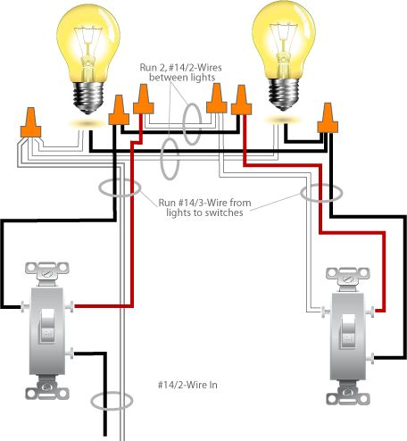 17 best images about electrical wiring cable the saving this for the basement three way switch two lights