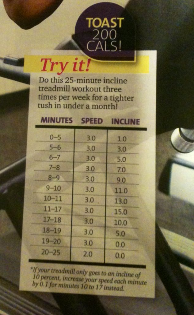 25-Minute Incline Treadmill Workout. Do 3xs per week for a tighter tush in under a month. From Oxygen Magazine August 2011 issue. Page 43.