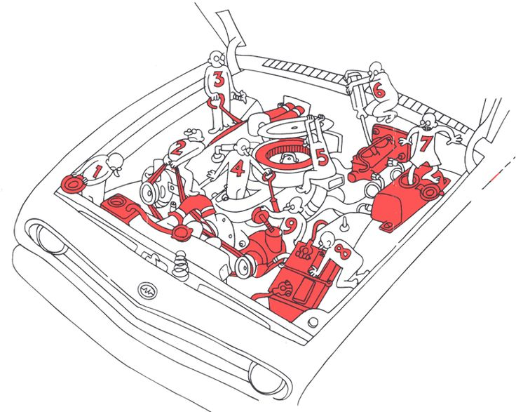 Know How To Find Your Way Under The Hood And Around The Car