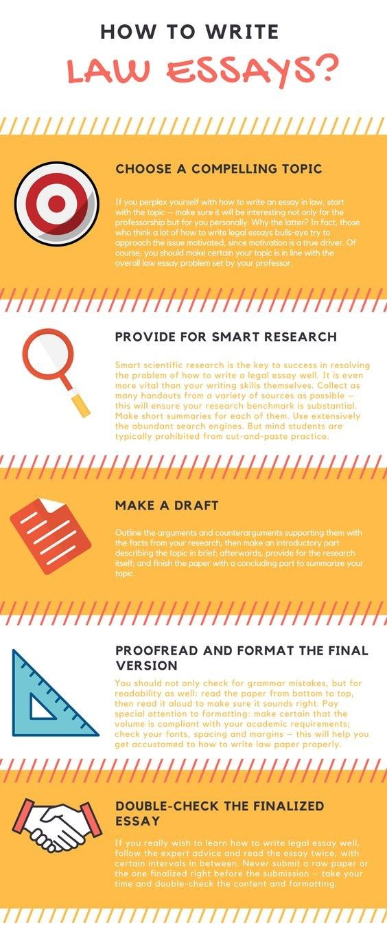 How Challenging Is It To Write Law Essays Well Challenging Enough  How Challenging Is It To Write Law Essays Well Challenging Enough The  How To Write Law Essays Infographic Serves An Easy Stepbystep Guide