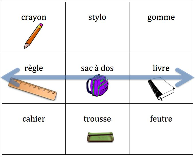 This game is best for concrete vocabulary that can be seen in pictures.  You can be more creative with more challenging concepts once you work with it.