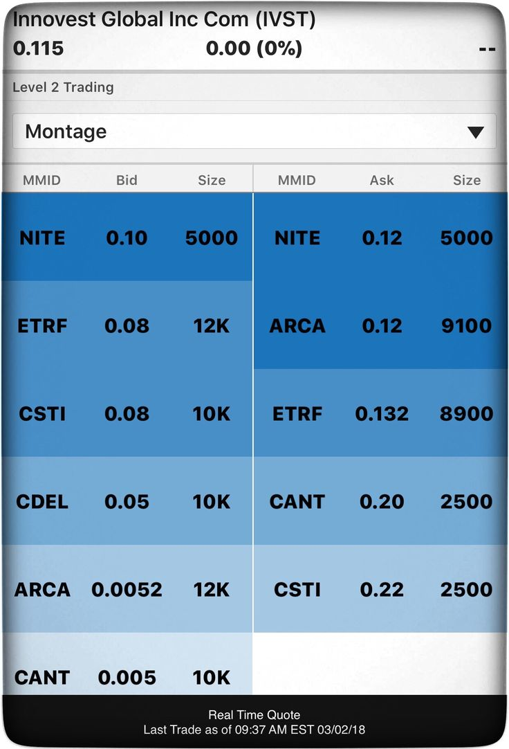 My new pick #IVST is about to see 20's per share!! We are looking for #NewsAlert and #movement #stocks #TradingBell #entrepreneur #vc #miami #money #MJOG #innv #potn #sode #mjne #rad #foxa #dis #ul #mcoa #isbg #nxgh #knsc #wnbd