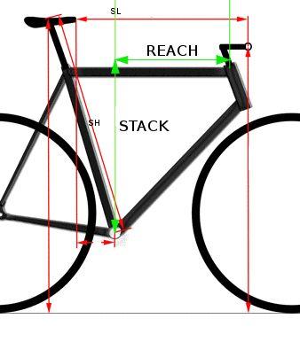 stack und reach anhand von k rperdaten berechnen bike. Black Bedroom Furniture Sets. Home Design Ideas