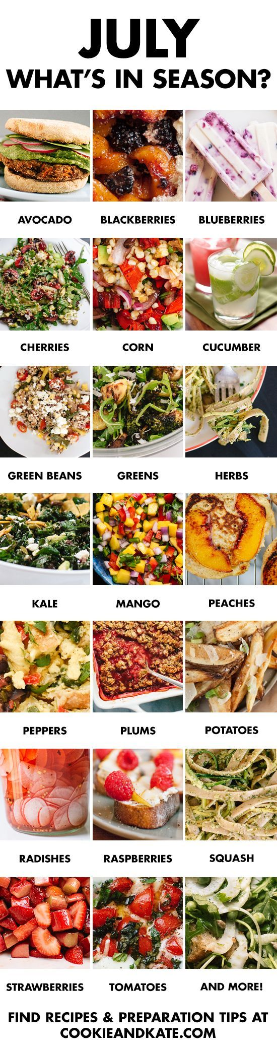 Eat seasonally with this guide to July fruits and vegetables. Find recipes and preparation tips at cookieandkate.com