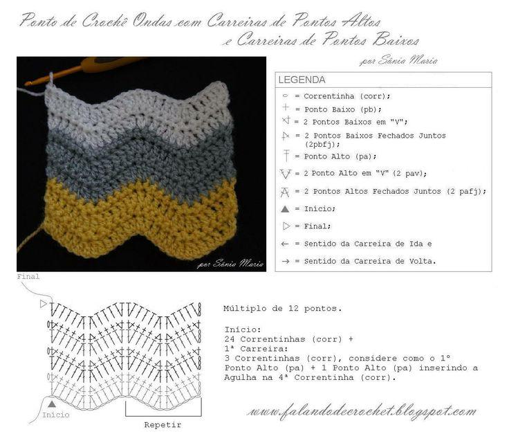 174 best riplles images on Pinterest | Crochet clothes, Crochet ...