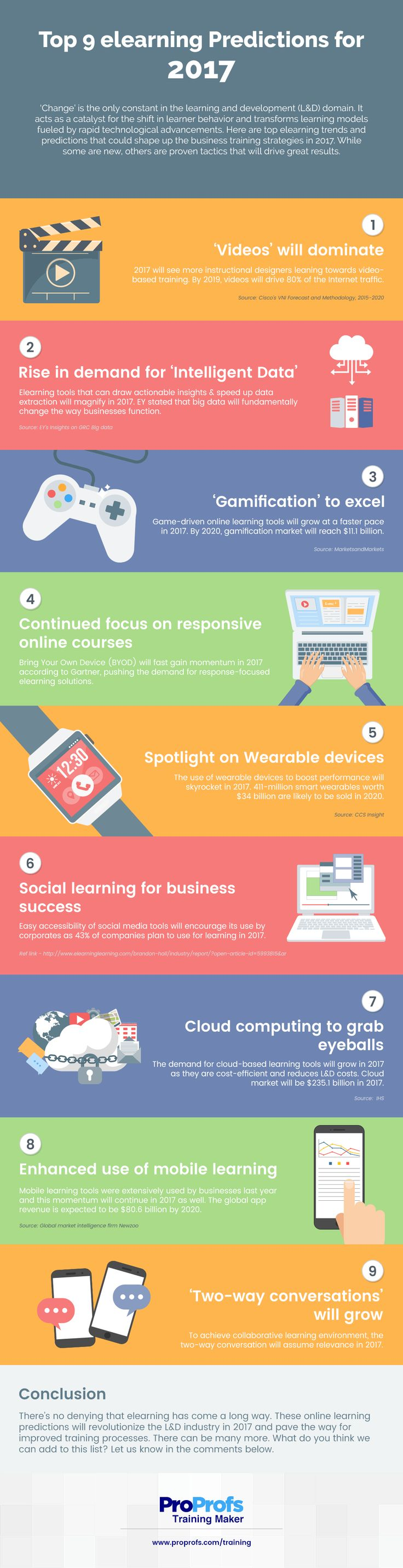 Top 9 eLearning Predictions for 2017 Infographic - http://elearninginfographics.com/top-9-elearning-predictions-2017-infographic/