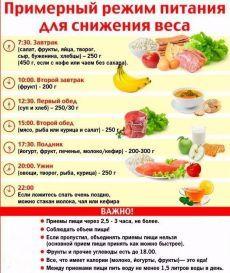 Правильное меню, если вы хотите похудеть!