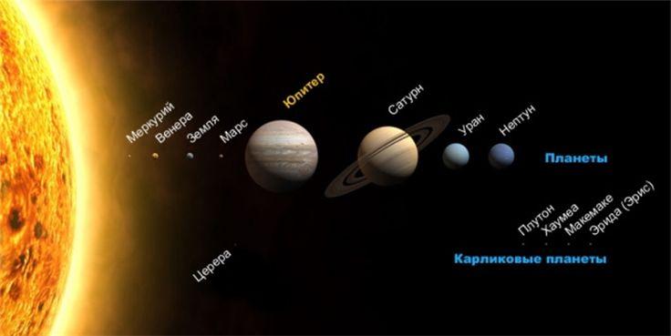 Письмо «сообщение lyubava63 : Парад планет. (23:03 25-01-2016) [3604979/382934458]» — lyubava63 — Яндекс.Почта