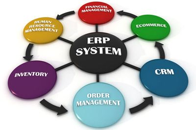 To give you information about ERP, it is the famous enterprise resource planning which is functionally connected to a business marketing system called CRM. Actually, CRM is popularly known as customer relationship management. Source(S): http://Sjainventures.com/