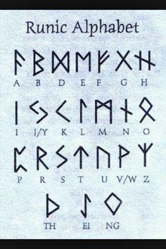 Runen Alphabet