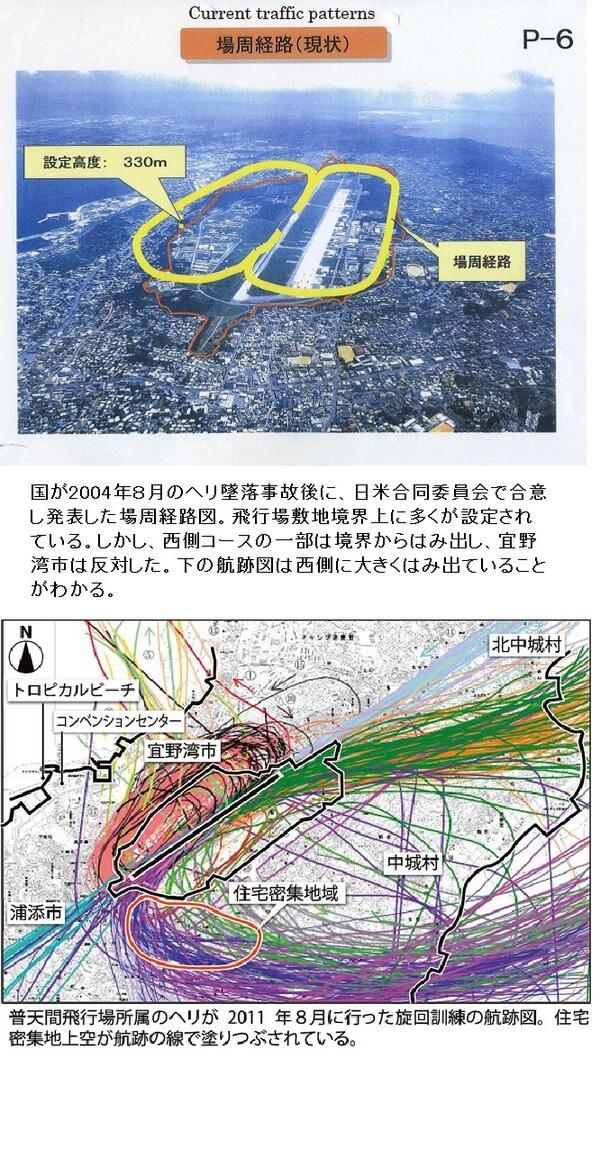 調査報告書で「場周経路飛行はおおむね守られていると考える」とした「場周経路飛行」は2004年8月13日の米軍ヘリ墜落事故後に日米が合意した飛行場境界上の飛行経路である。図は首相官邸での発表資料。実態とかけ離れていることは一目瞭然