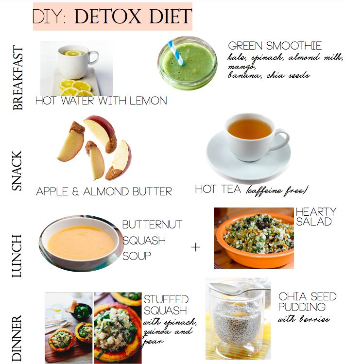 151 best detox 4 health images on pinterest clean eating recipes detox diet for smooth skin forumfinder Gallery